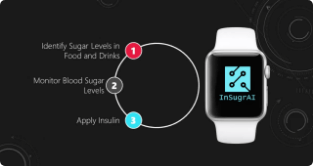 The InsugrAI Watch - ASI - ClickView Video Resource thumbnail