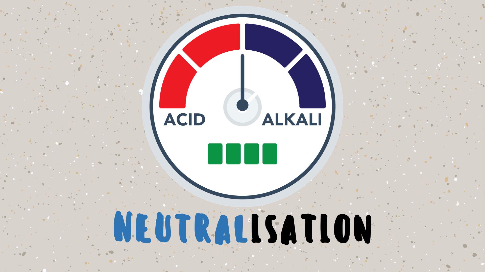 Year 9 - Neutralisation Presentation-image