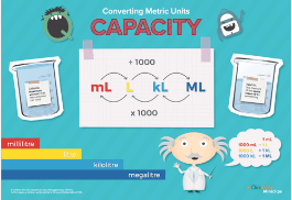Capacity -image