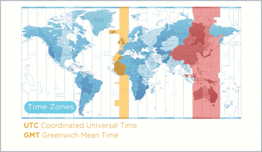 Calculating Duration Across Time Zones