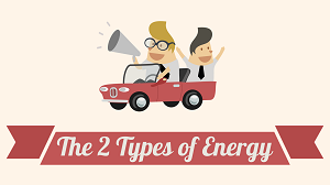 Year 8 - The Two Main Types of Energy Presentation-image
