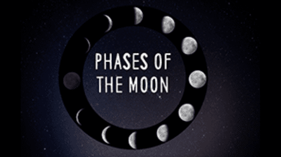 Year 7 - Phases of the Moon Presentation-image