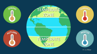 Climate Zones of the Word  thumbnail image
