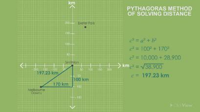 Destination Distances on a Cartesian Plane-video