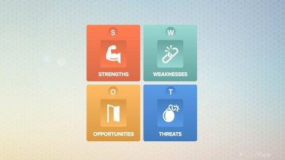 SWOT Analysis-video