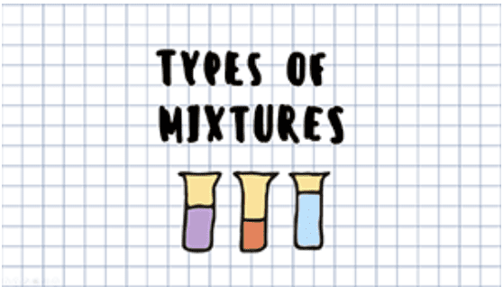 Year 7 - Types of Mixtures Presentation